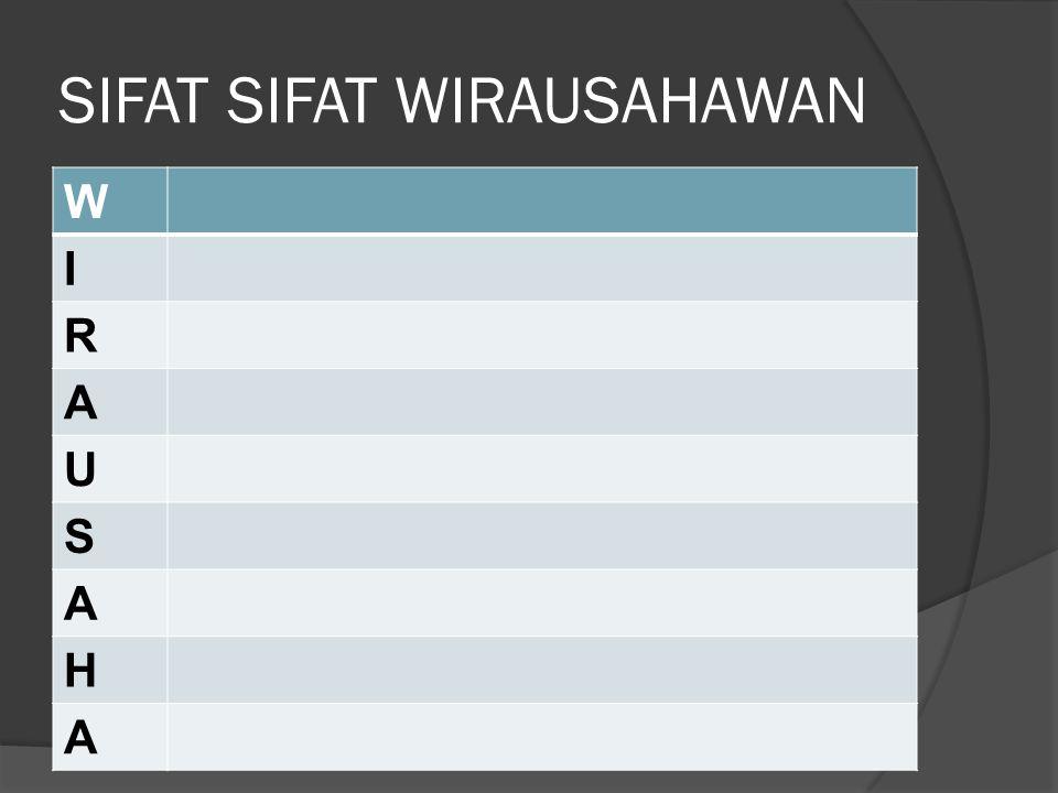 SIFAT SIFAT WIRAUSAHAWAN