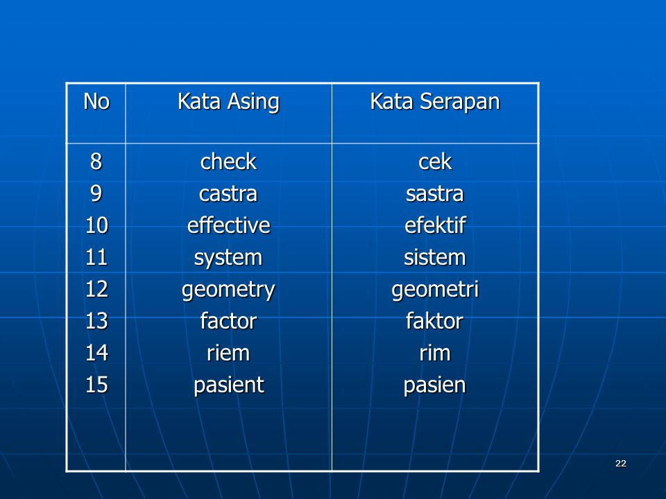 No Kata Asing. Kata Serapan. 8. 9. 10. 11. 12. 13. 14. 15. check. castra. effective. system.