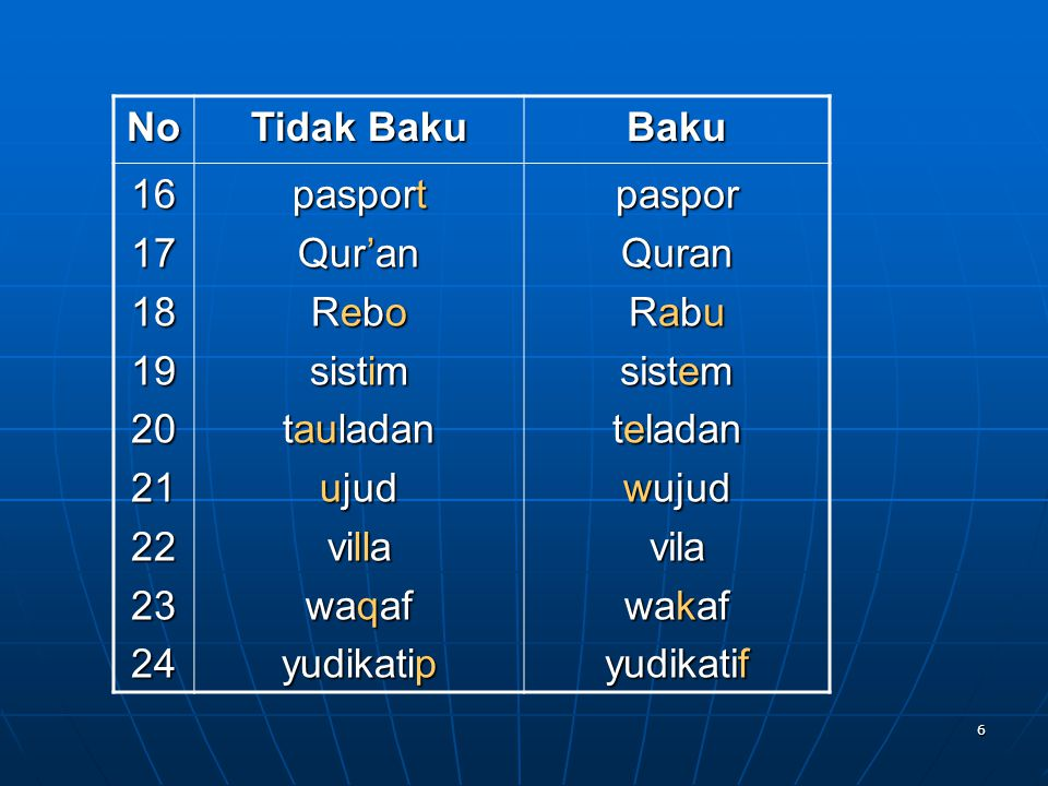 No Tidak Baku. Baku. 16. 17. 18. 19. 20. 21. 22. 23. 24. pasport. Qur'an. Rebo. sistim.