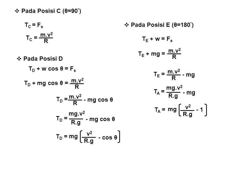Pada Posisi C (θ=90°) TC = Fs. Pada Posisi E (θ=180°) m.v2. TC = TE + w = Fs. R. m.v2. TE + mg =