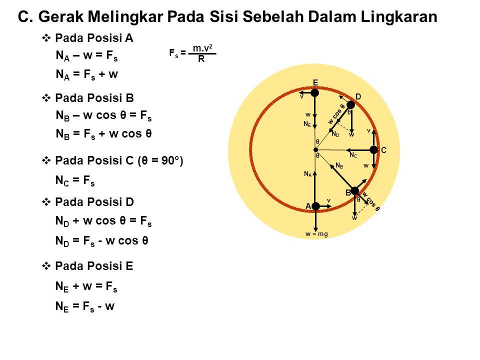 C. Gerak Melingkar Pada Sisi Sebelah Dalam Lingkaran