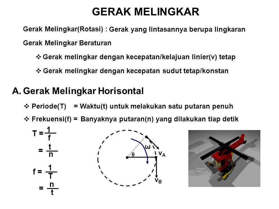GERAK MELINGKAR A. Gerak Melingkar Horisontal 1 T = f t = n 1 f = T n