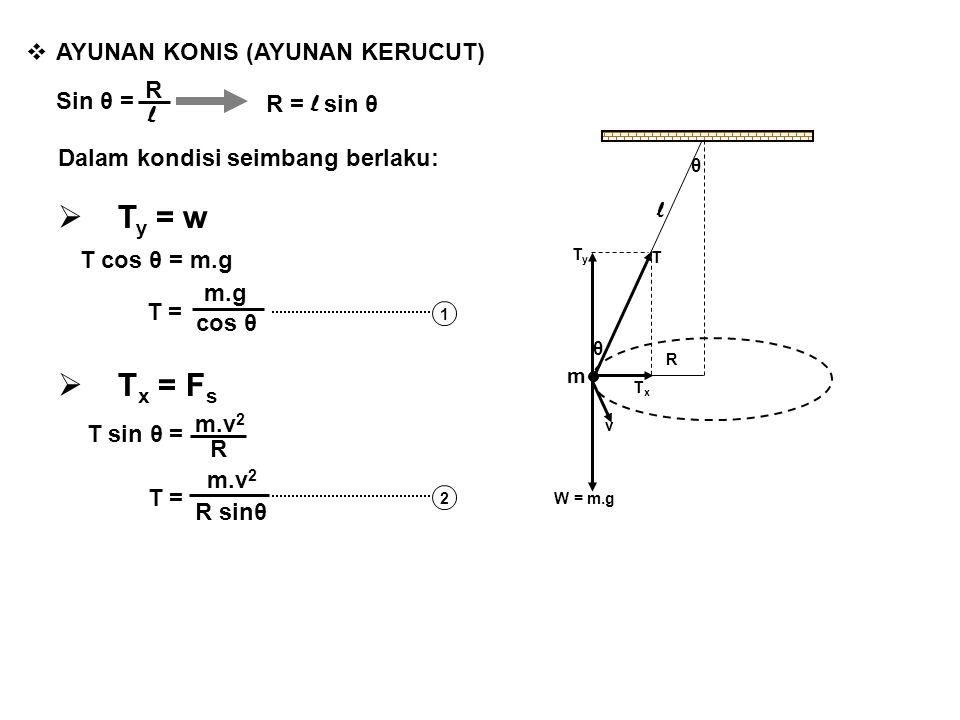 Ty = w Tx = Fs AYUNAN KONIS (AYUNAN KERUCUT) R Sin θ = R = l sin θ l