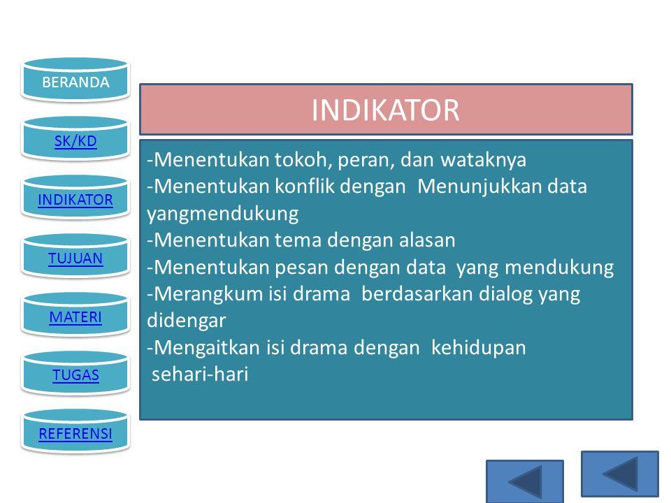 INDIKATOR -Menentukan tokoh, peran, dan wataknya