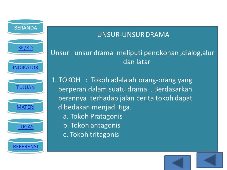 Unsur –unsur drama meliputi penokohan ,dialog,alur dan latar
