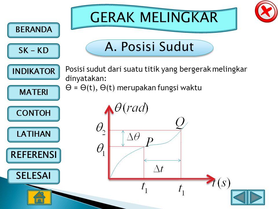 GERAK MELINGKAR A. Posisi Sudut
