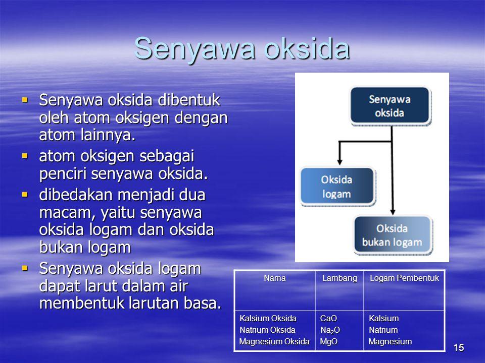Senyawa oksida Senyawa oksida dibentuk oleh atom oksigen dengan atom lainnya. atom oksigen sebagai penciri senyawa oksida.