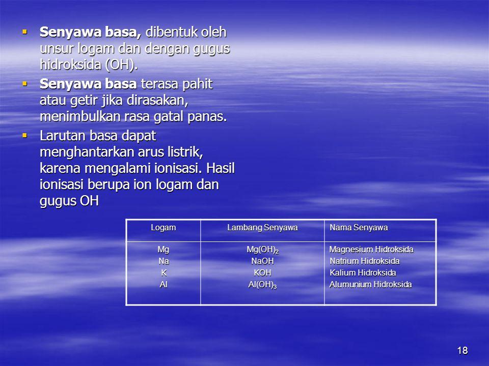 Senyawa basa, dibentuk oleh unsur logam dan dengan gugus hidroksida (OH).