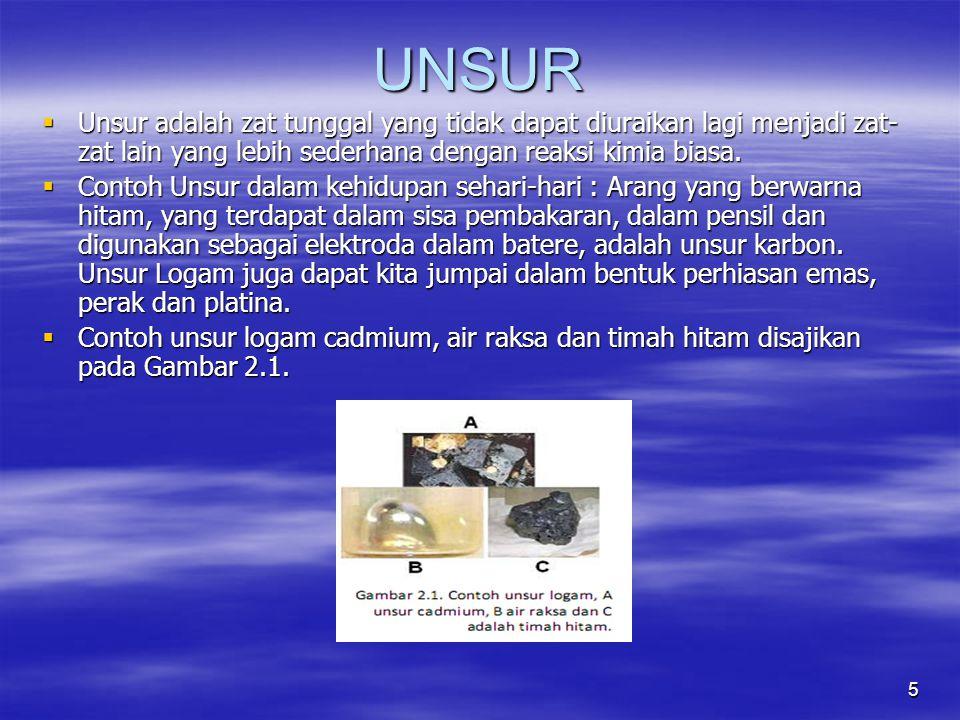 UNSUR Unsur adalah zat tunggal yang tidak dapat diuraikan lagi menjadi zat-zat lain yang lebih sederhana dengan reaksi kimia biasa.