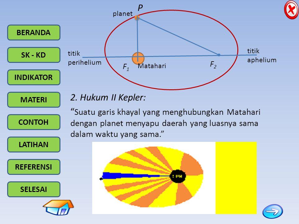 P planet. titik. aphelium. titik. perihelium. F2. F1. Matahari. 2. Hukum II Kepler: