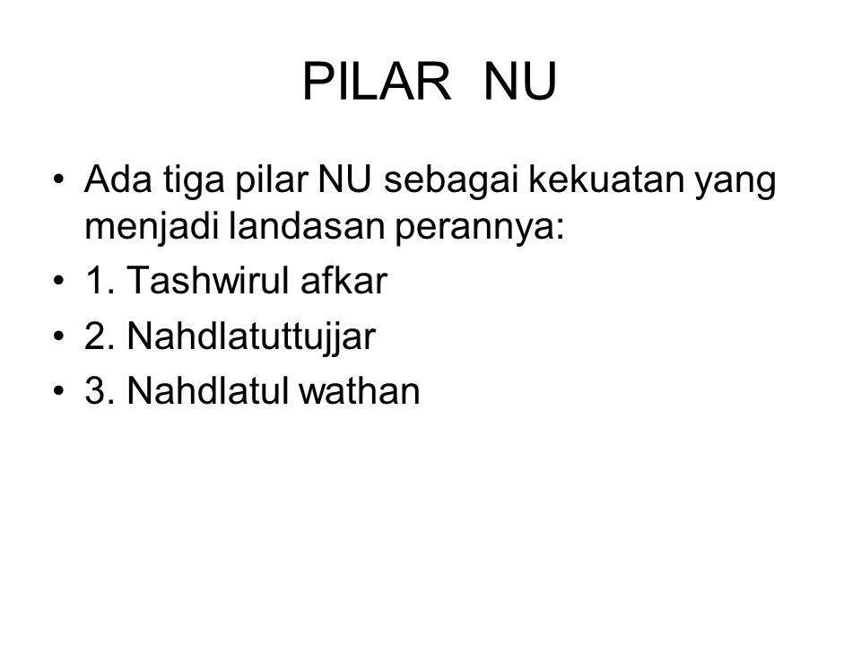 PILAR NU Ada tiga pilar NU sebagai kekuatan yang menjadi landasan perannya: 1. Tashwirul afkar. 2. Nahdlatuttujjar.
