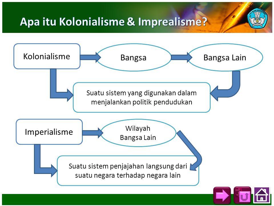 Apa itu Kolonialisme & Imprealisme