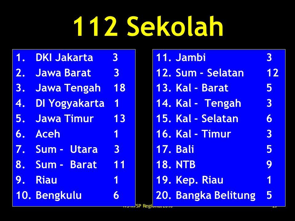 112 Sekolah DKI Jakarta 3 Jawa Barat 3 Jawa Tengah 18 DI Yogyakarta 1