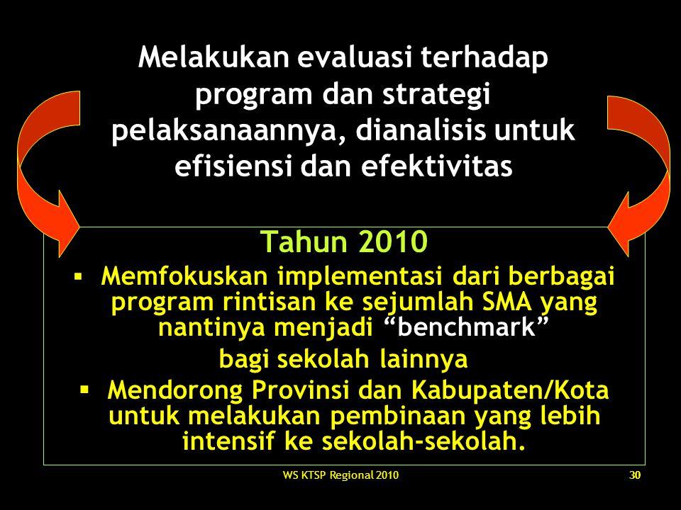 Melakukan evaluasi terhadap program dan strategi pelaksanaannya, dianalisis untuk efisiensi dan efektivitas