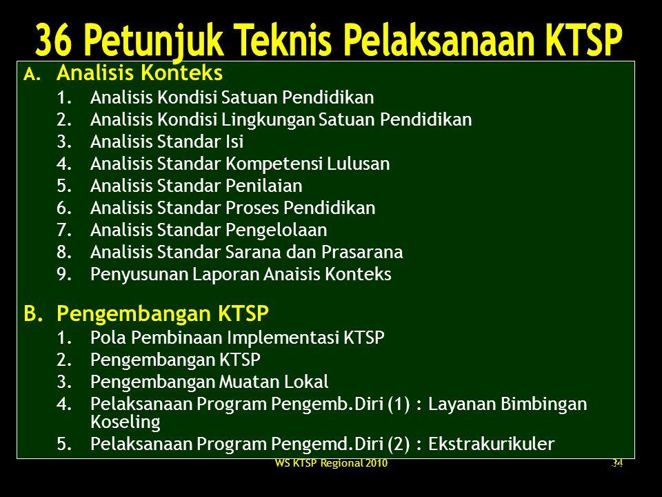 36 Petunjuk Teknis Pelaksanaan KTSP