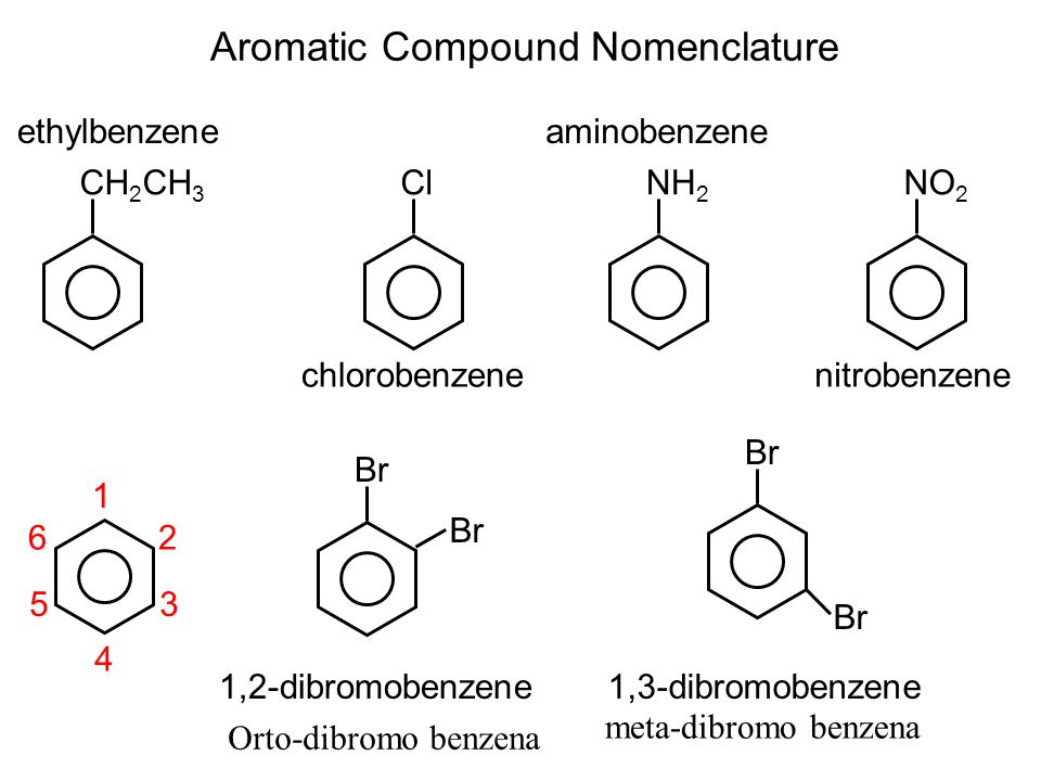 Aromatic Compound Nomenclature