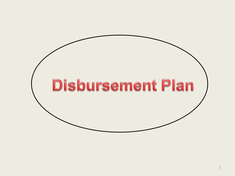 Disbursement Plan