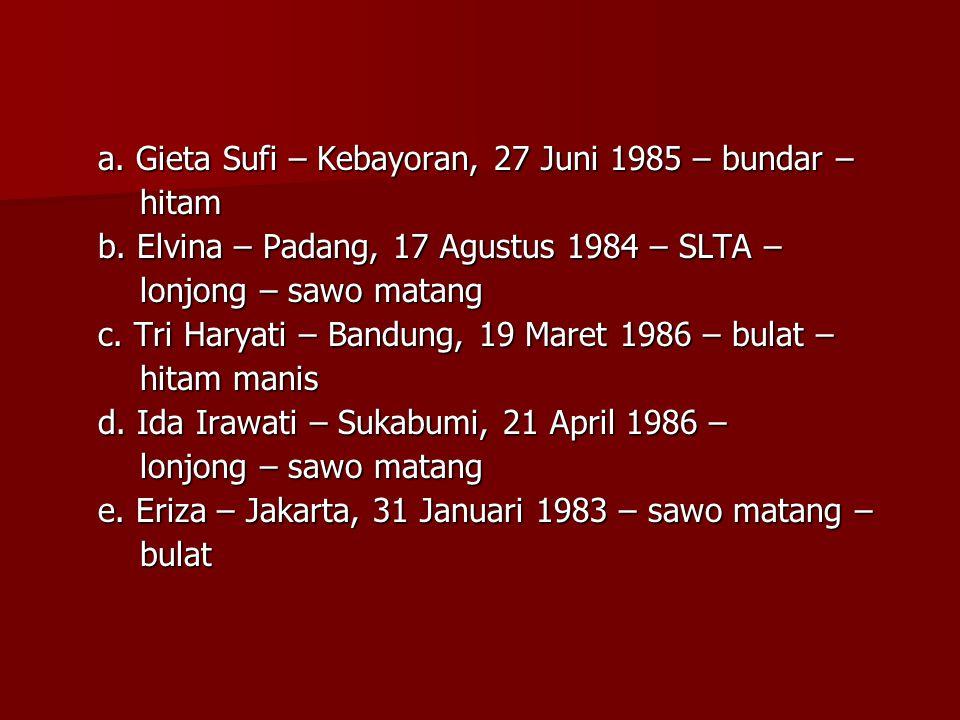 a. Gieta Sufi – Kebayoran, 27 Juni 1985 – bundar –