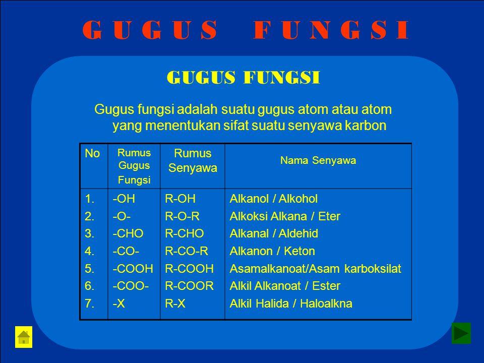 G U G U S F U N G S I GUGUS FUNGSI