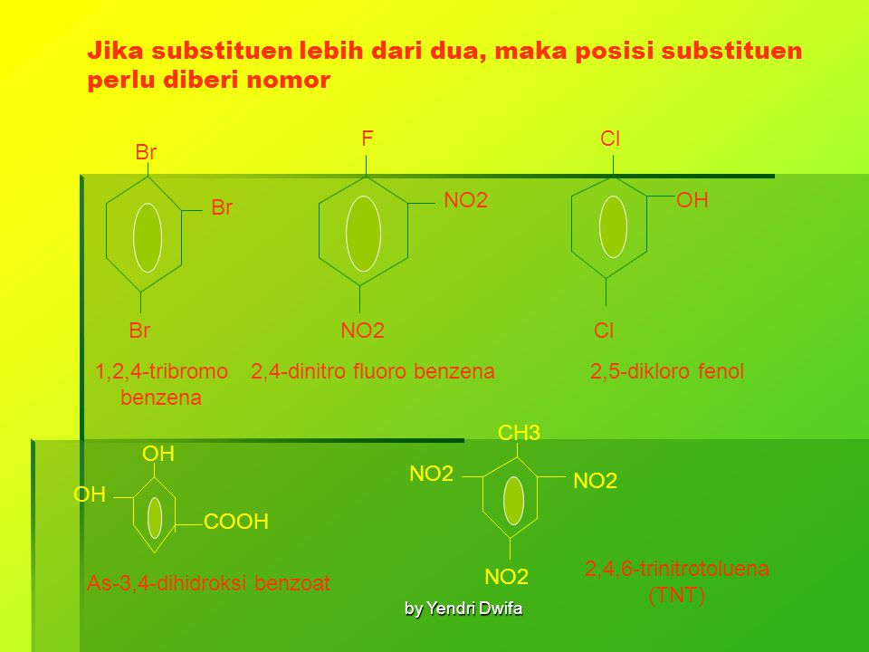 Jika substituen lebih dari dua, maka posisi substituen perlu diberi nomor