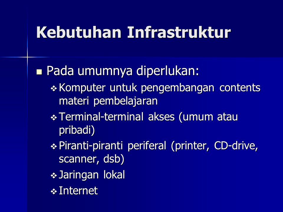 Kebutuhan Infrastruktur