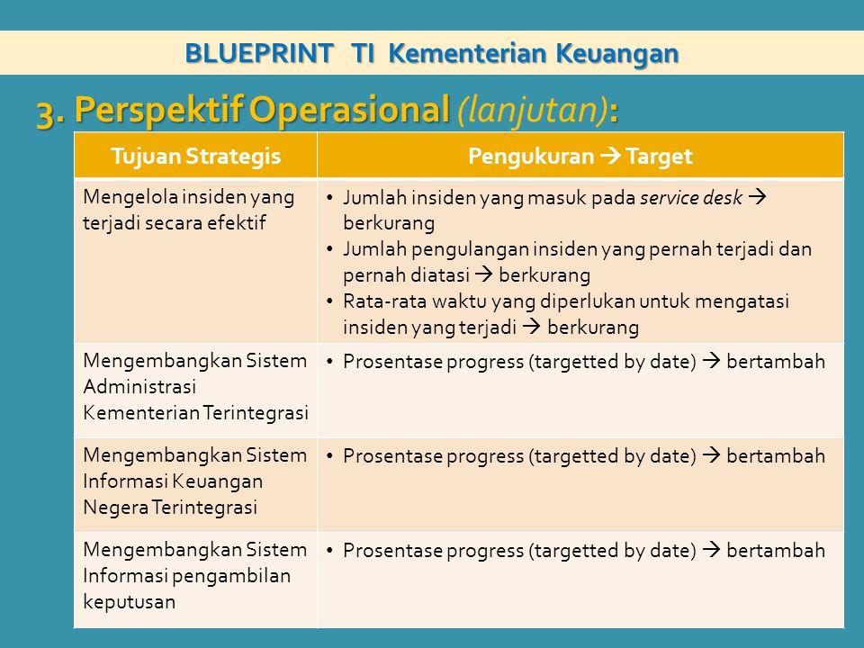 BLUEPRINT TI Kementerian Keuangan