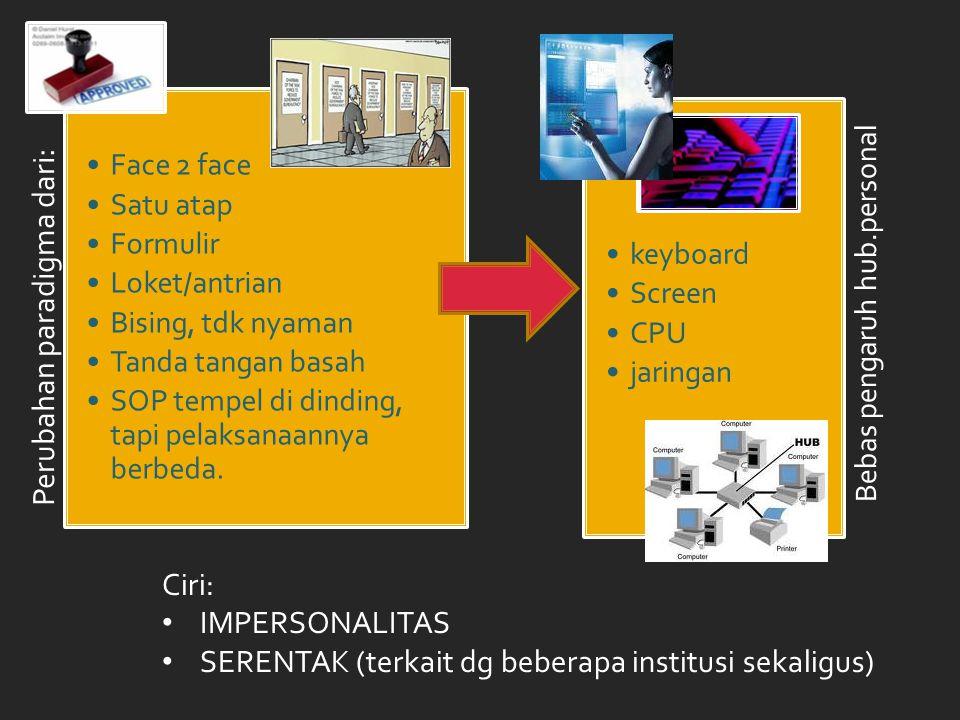 Perubahan paradigma dari: