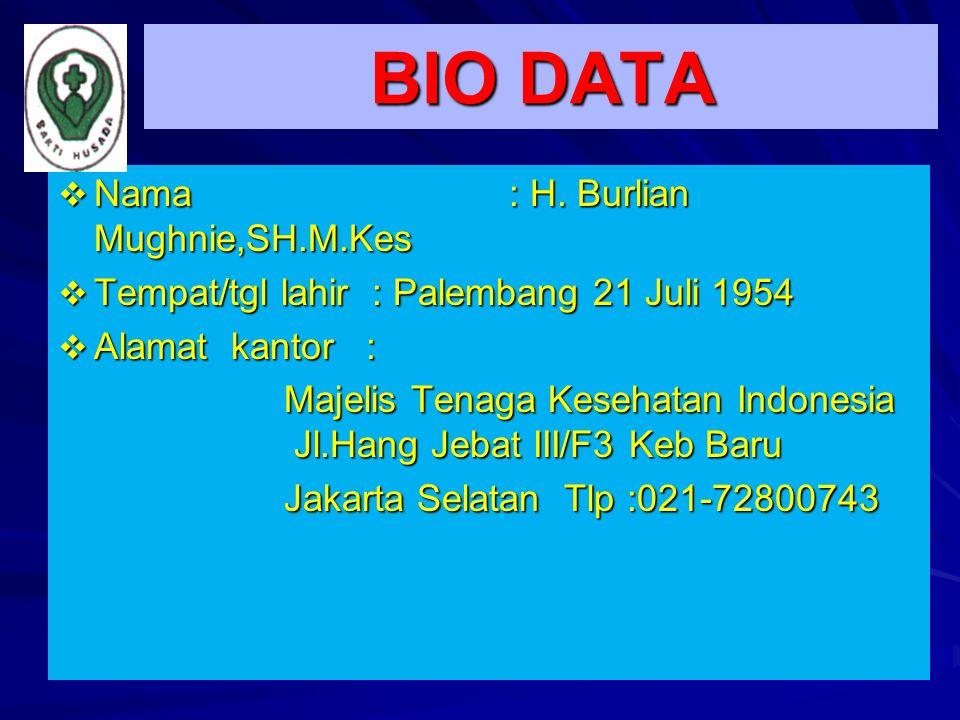 BIO DATA Nama : H. Burlian Mughnie,SH.M.Kes