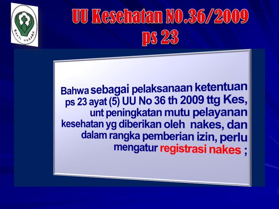 UU Kesehatan N0.36/2009 ps 23