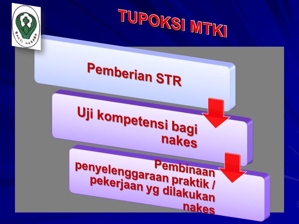 TUPOKSI MTKI Uji kompetensi bagi nakes Pemberian STR