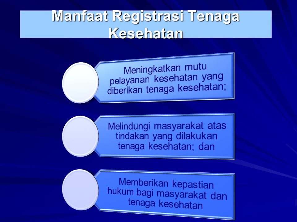 Manfaat Registrasi Tenaga Kesehatan