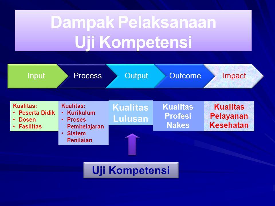 Dampak Pelaksanaan Uji Kompetensi