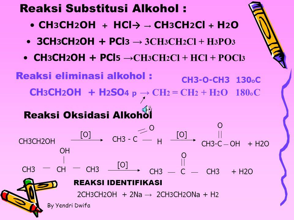 Reaksi Substitusi Alkohol :