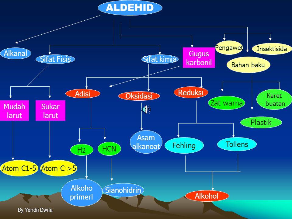 ALDEHID Alkanal Gugus karbonil Sifat Fisis Sifat kimia Reduksi Adisi