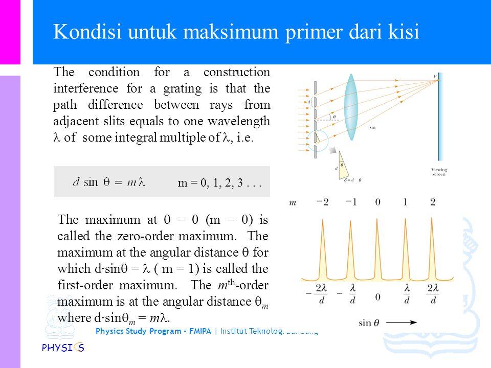 Kondisi untuk maksimum primer dari kisi