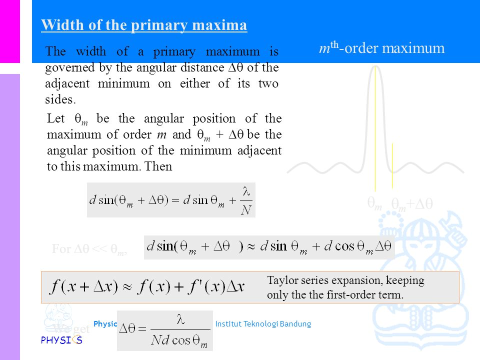 Width of the primary maxima mth-order maximum