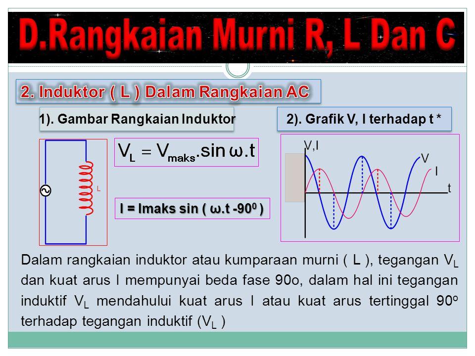 D.Rangkaian Murni R, L Dan C 1). Gambar Rangkaian Induktor