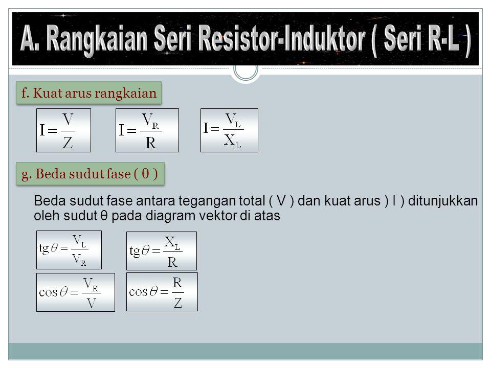 A. Rangkaian Seri Resistor-Induktor ( Seri R-L )