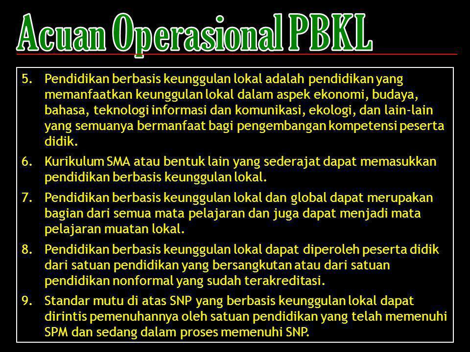 Acuan Operasional PBKL
