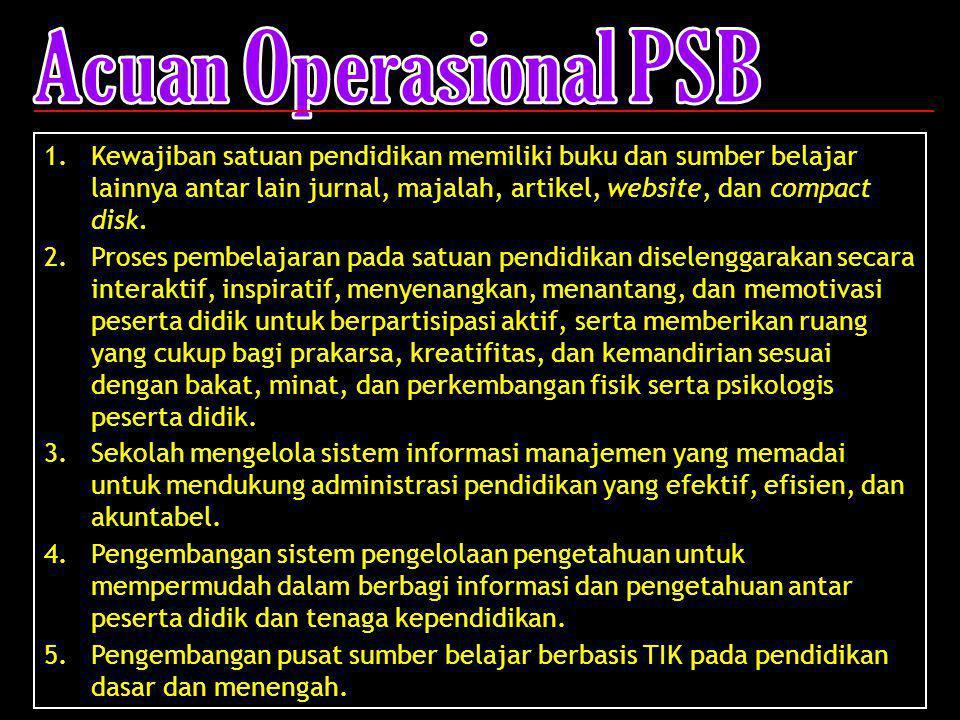 Acuan Operasional PSB