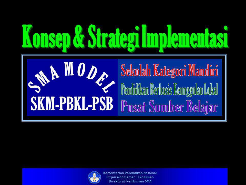 Konsep & Strategi Implementasi S M A M O D E L SKM-PBKL-PSB