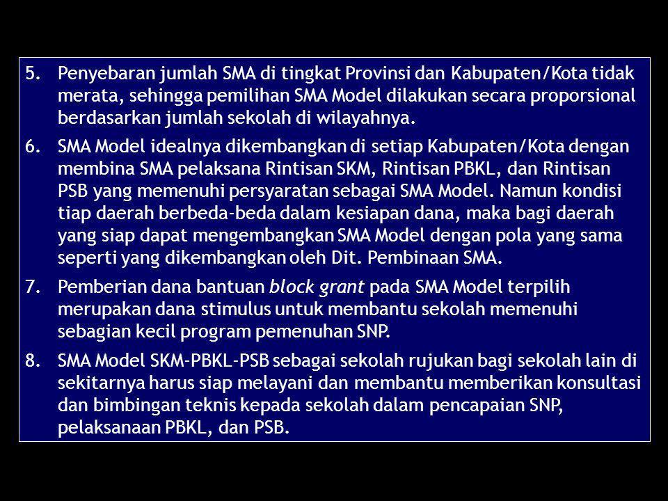 5. Penyebaran jumlah SMA di tingkat Provinsi dan Kabupaten/Kota tidak merata, sehingga pemilihan SMA Model dilakukan secara proporsional berdasarkan jumlah sekolah di wilayahnya.