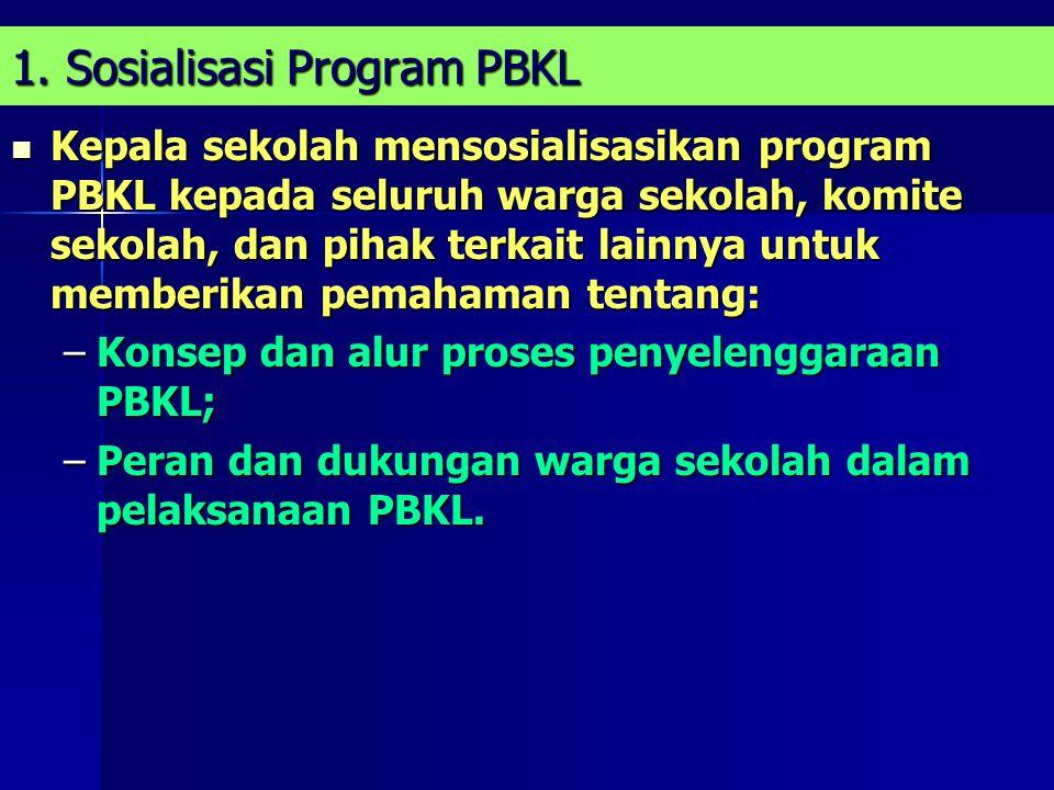 1. Sosialisasi Program PBKL