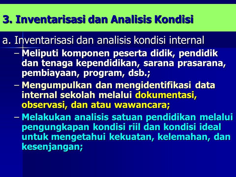 3. Inventarisasi dan Analisis Kondisi