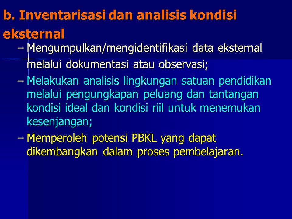 b. Inventarisasi dan analisis kondisi eksternal