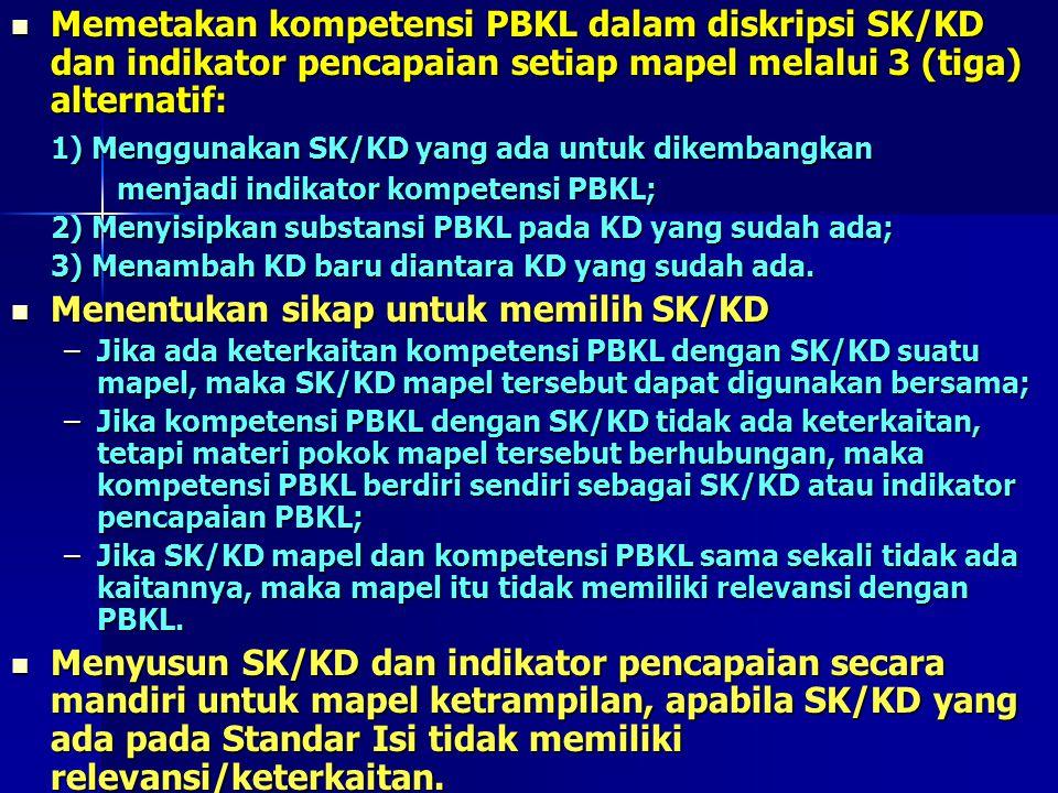 1) Menggunakan SK/KD yang ada untuk dikembangkan