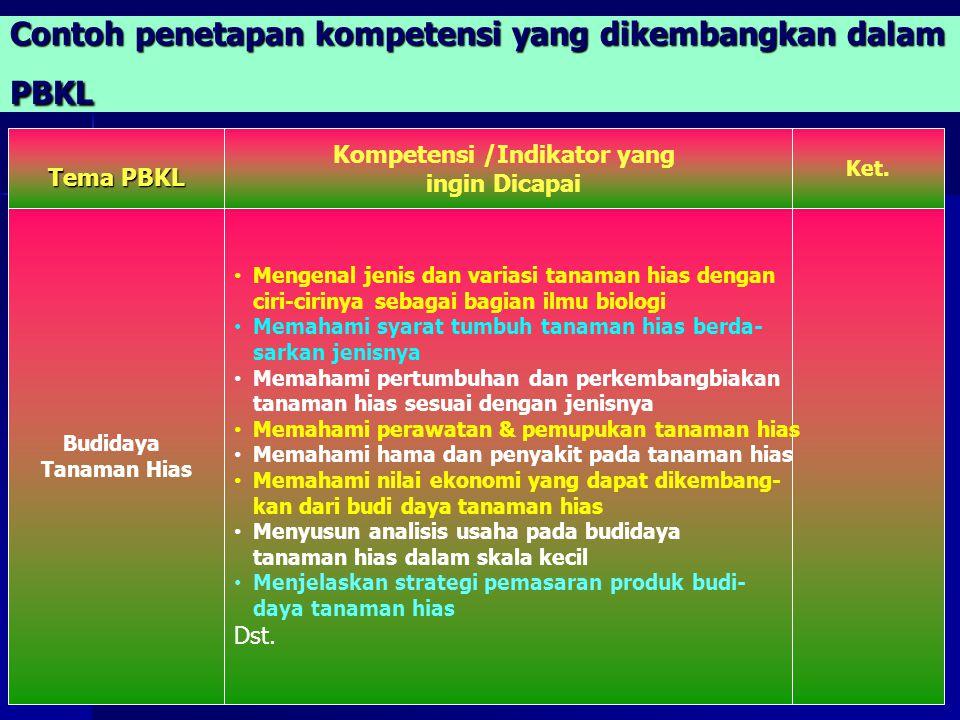 Contoh penetapan kompetensi yang dikembangkan dalam PBKL