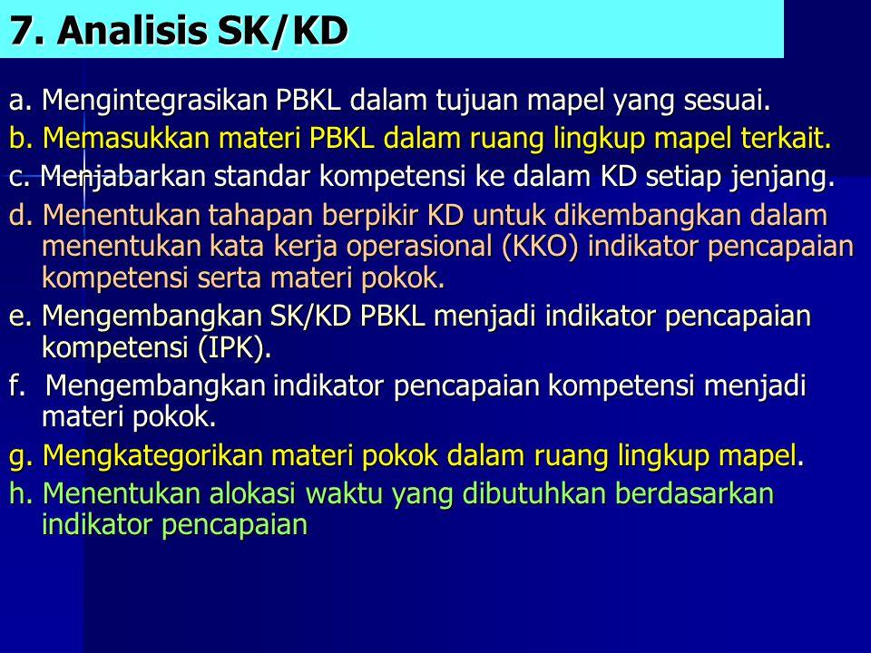 7. Analisis SK/KD a. Mengintegrasikan PBKL dalam tujuan mapel yang sesuai. b. Memasukkan materi PBKL dalam ruang lingkup mapel terkait.