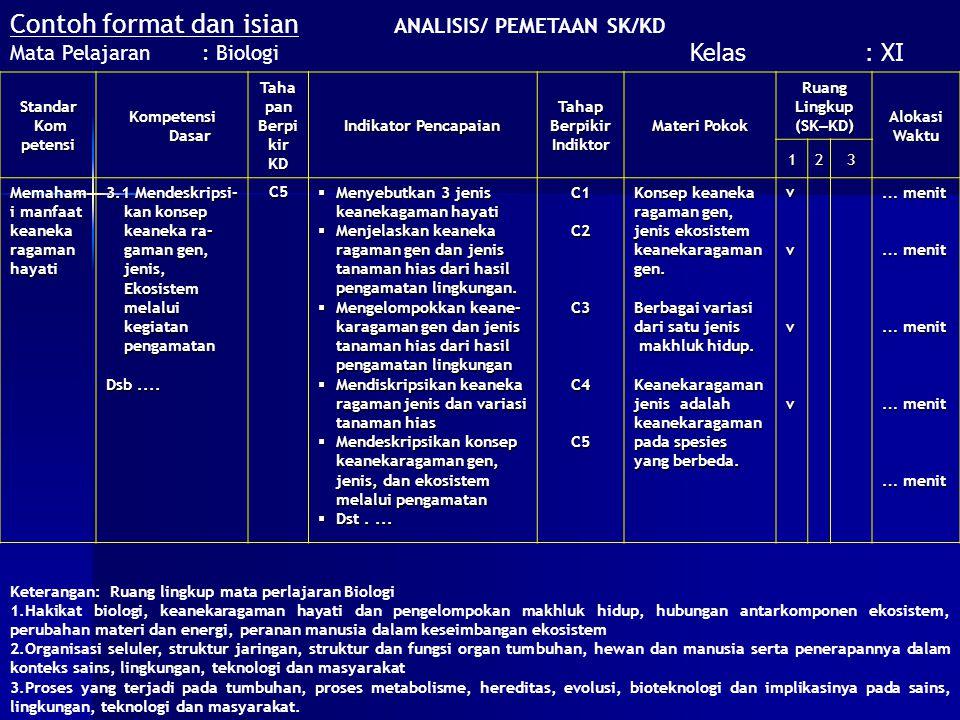 Contoh format dan isian ANALISIS/ PEMETAAN SK/KD