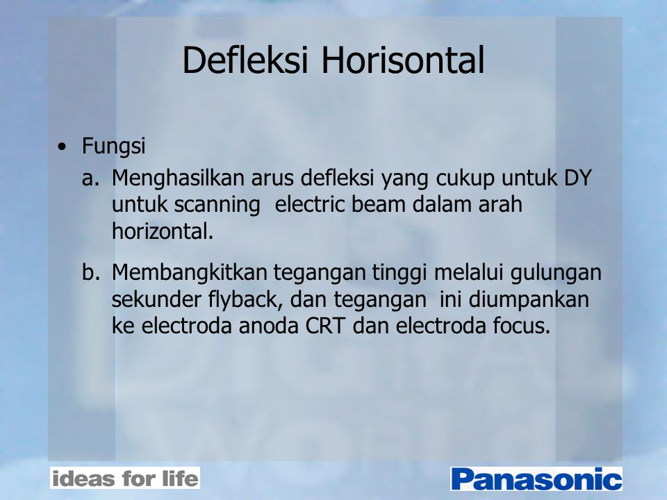 Defleksi Horisontal Fungsi